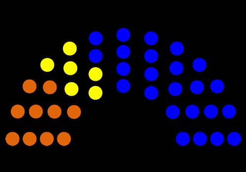 Consiglio Comunale vota variazioni di bilancio: soldi ai teatri ma nulla sul sociale